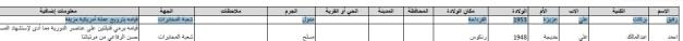 الجزيرة تسرب قائمة بمائة ألف مطلوب للأمن السوري